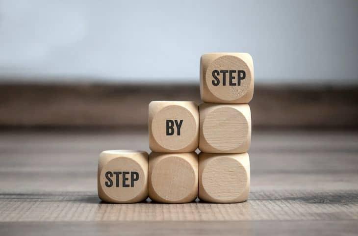 Wie man Vorsätze umsetzt, ohne dabei aufzugeben